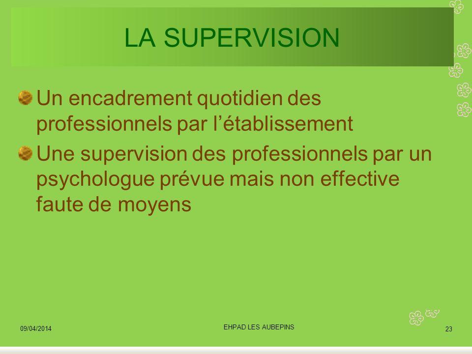 LA SUPERVISION Un encadrement quotidien des professionnels par l'établissement.