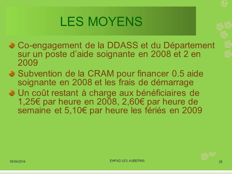 LES MOYENS Co-engagement de la DDASS et du Département sur un poste d'aide soignante en 2008 et 2 en 2009.
