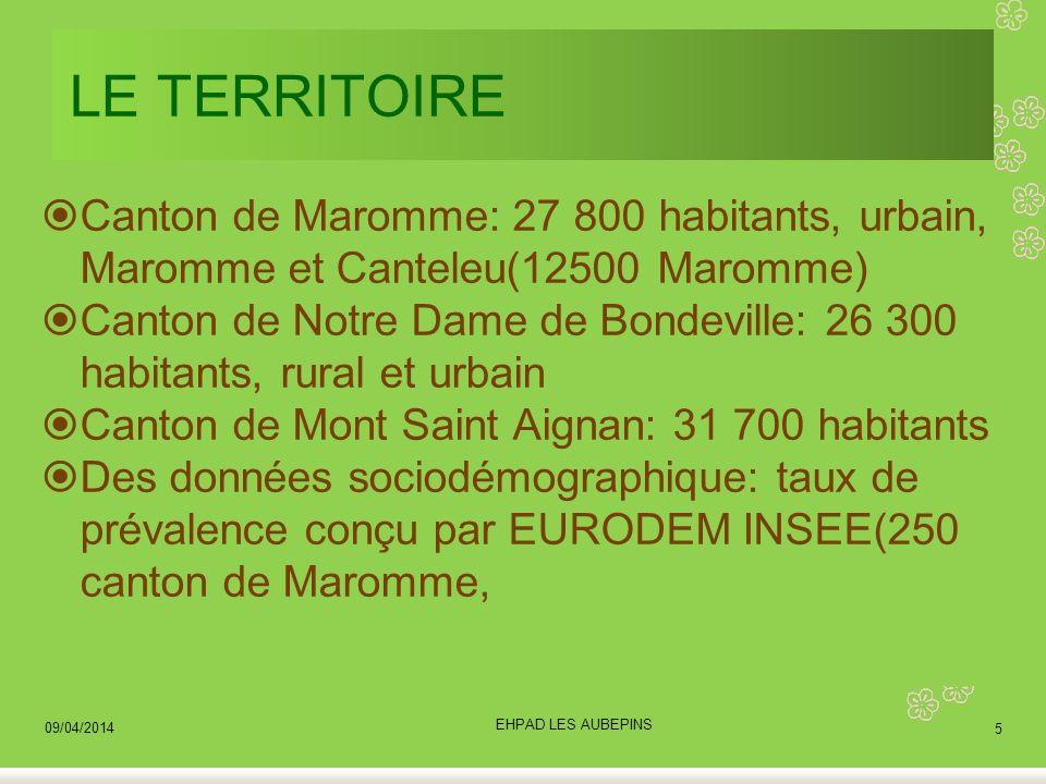 LE TERRITOIRE Canton de Maromme: 27 800 habitants, urbain, Maromme et Canteleu(12500 Maromme)