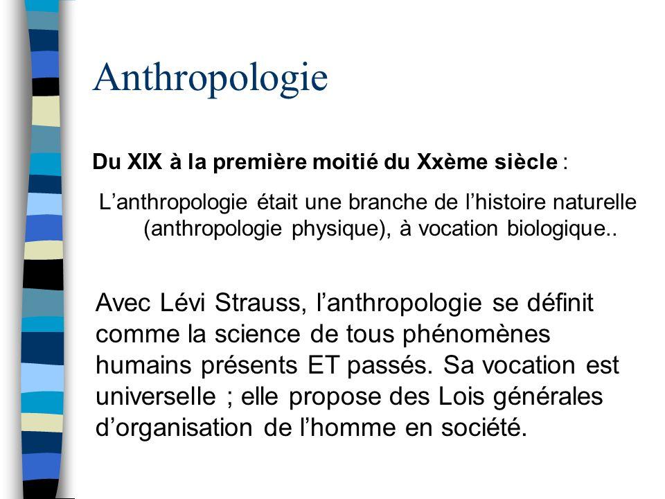 Anthropologie Du XIX à la première moitié du Xxème siècle :