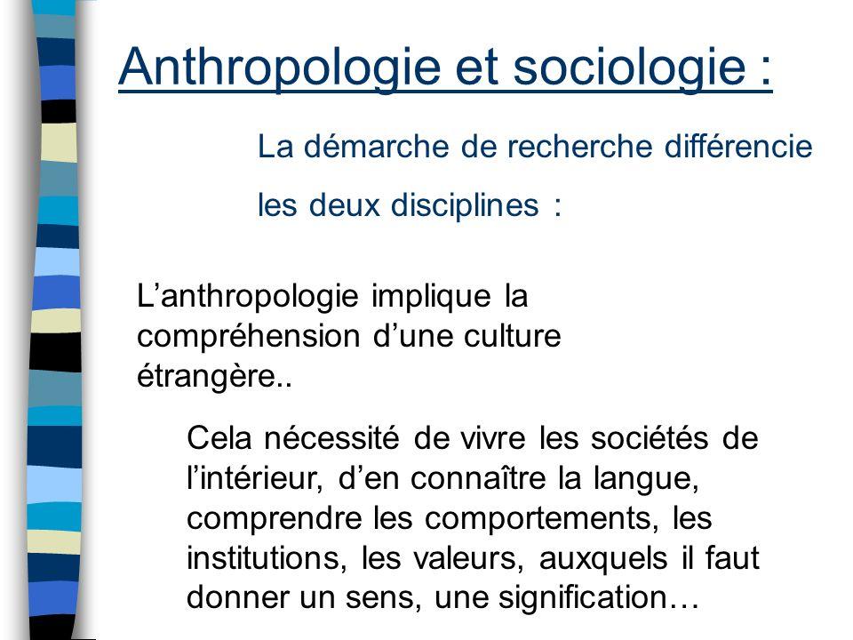 Anthropologie et sociologie :