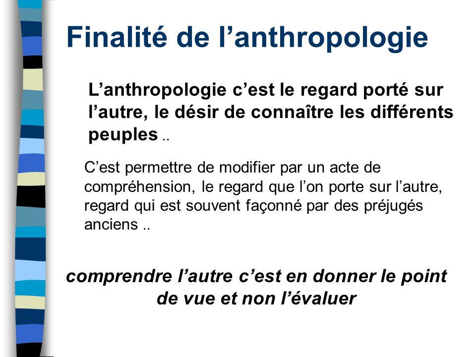 Finalité de l'anthropologie