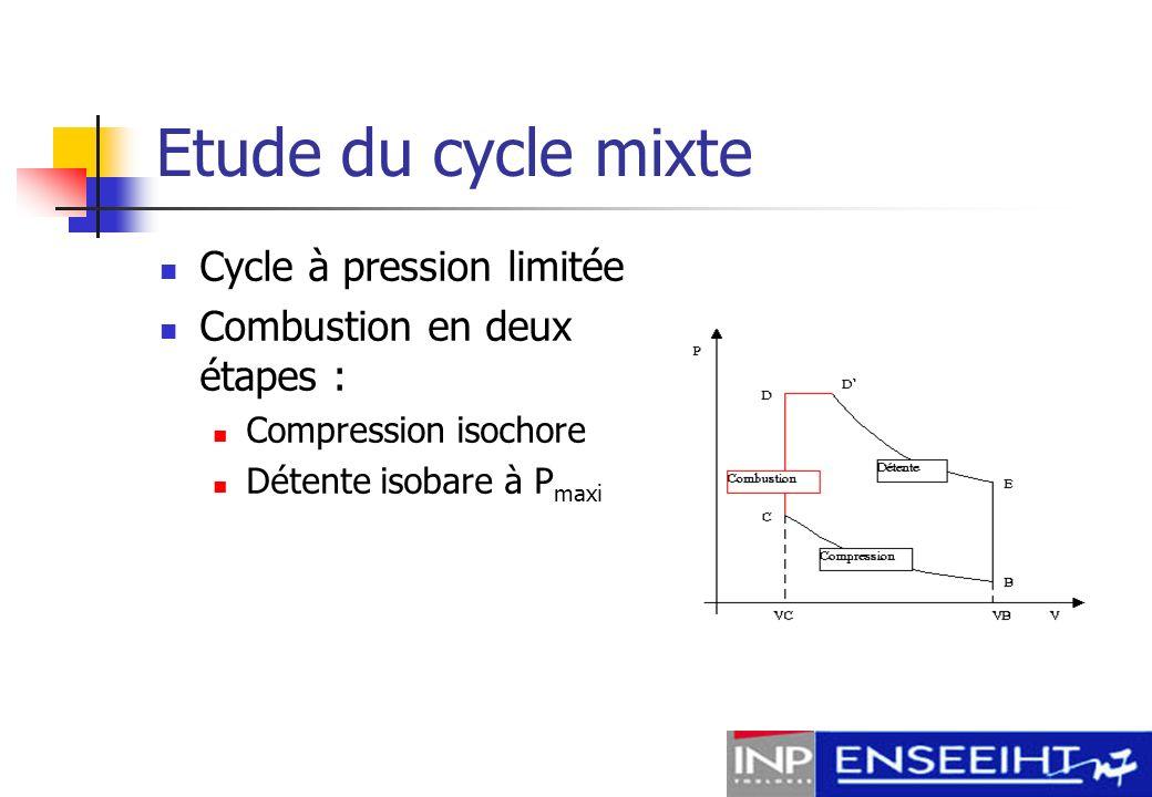Etude du cycle mixte Cycle à pression limitée