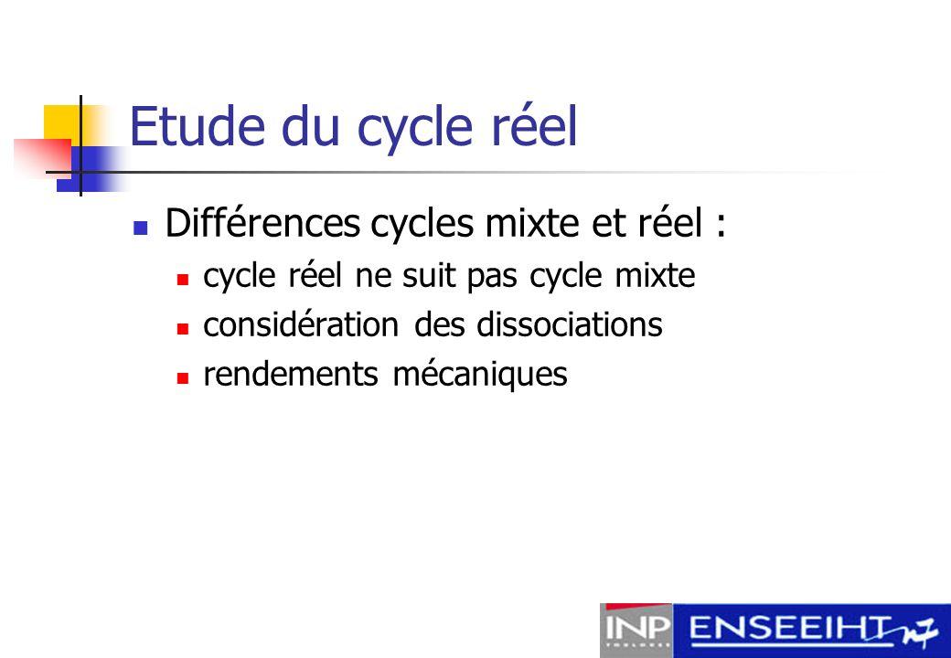 Etude du cycle réel Différences cycles mixte et réel :