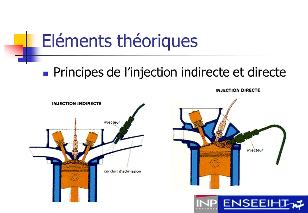 Eléments théoriques Principes de l'injection indirecte et directe