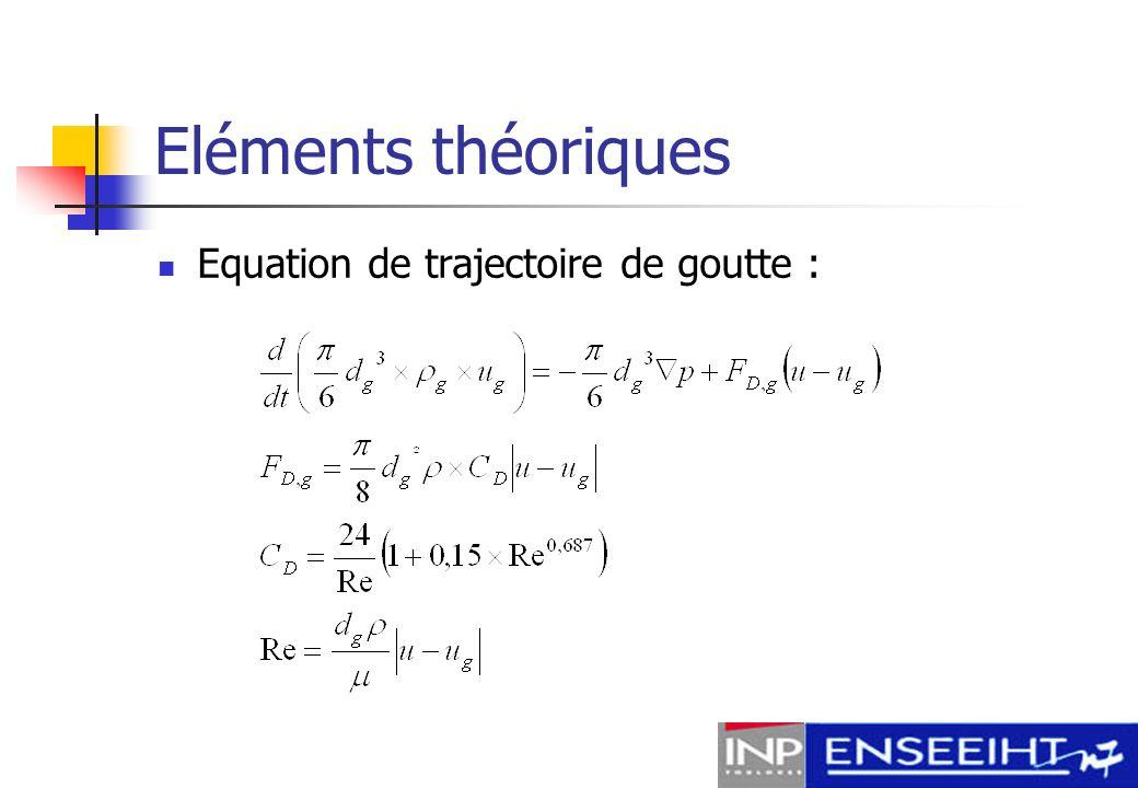 Eléments théoriques Equation de trajectoire de goutte :