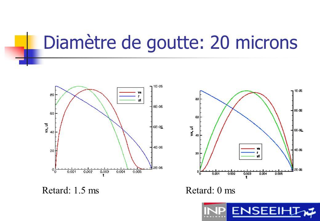 Diamètre de goutte: 20 microns