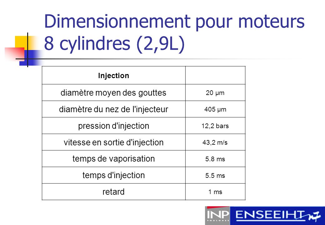 Dimensionnement pour moteurs 8 cylindres (2,9L)