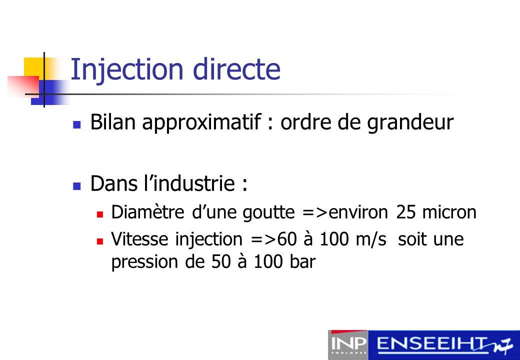 Injection directe Bilan approximatif : ordre de grandeur