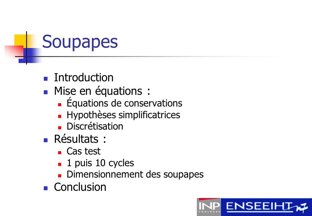 Soupapes Introduction Mise en équations : Résultats : Conclusion