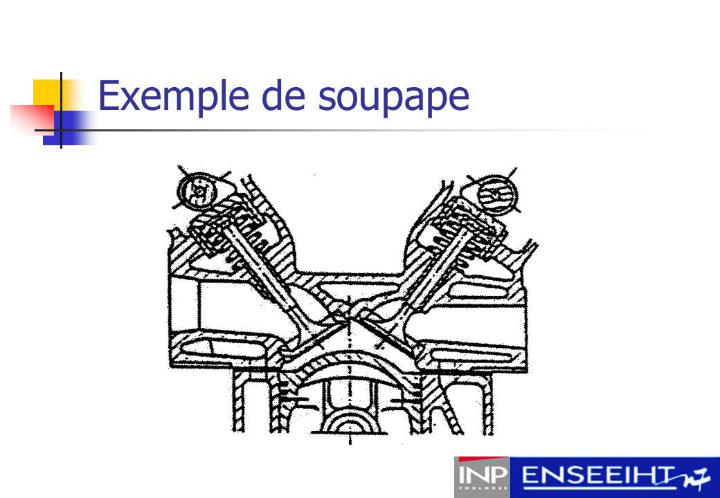 Exemple de soupape