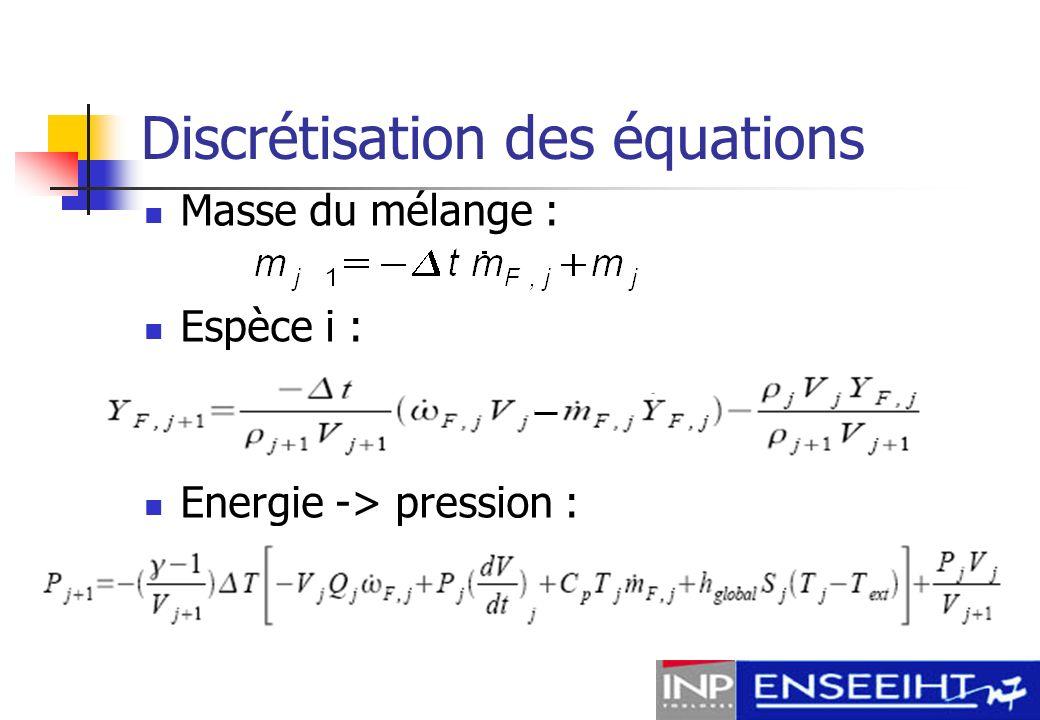 Discrétisation des équations
