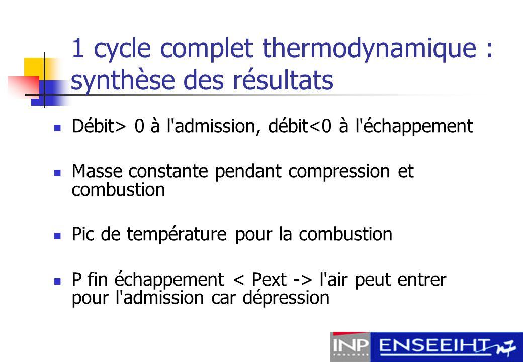 1 cycle complet thermodynamique : synthèse des résultats