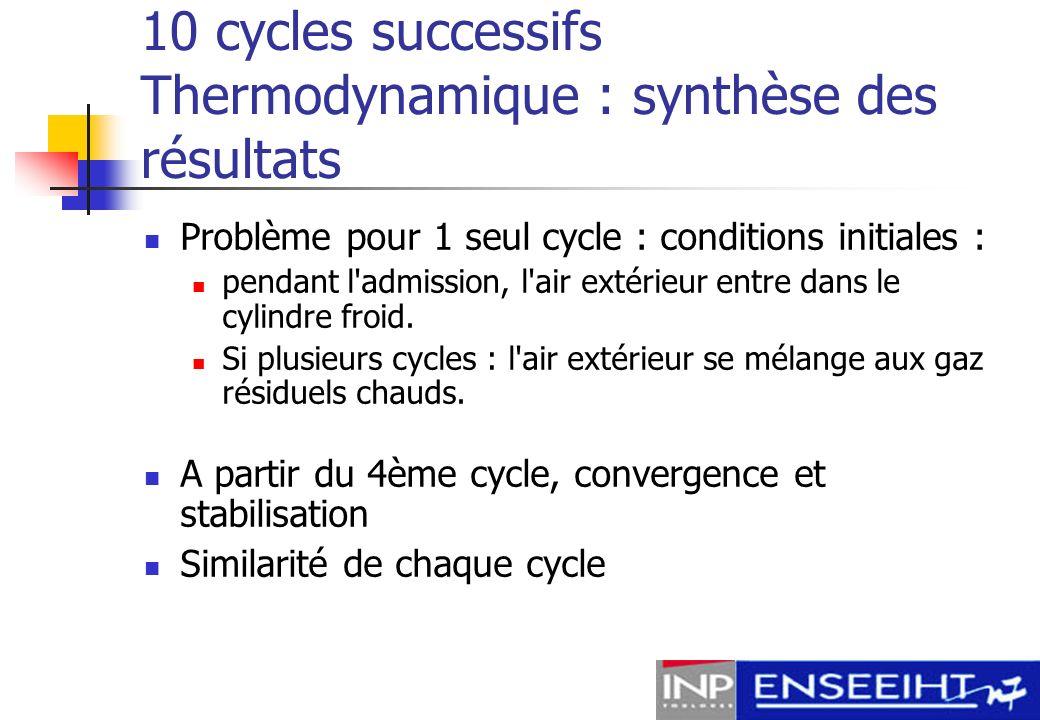 10 cycles successifs Thermodynamique : synthèse des résultats
