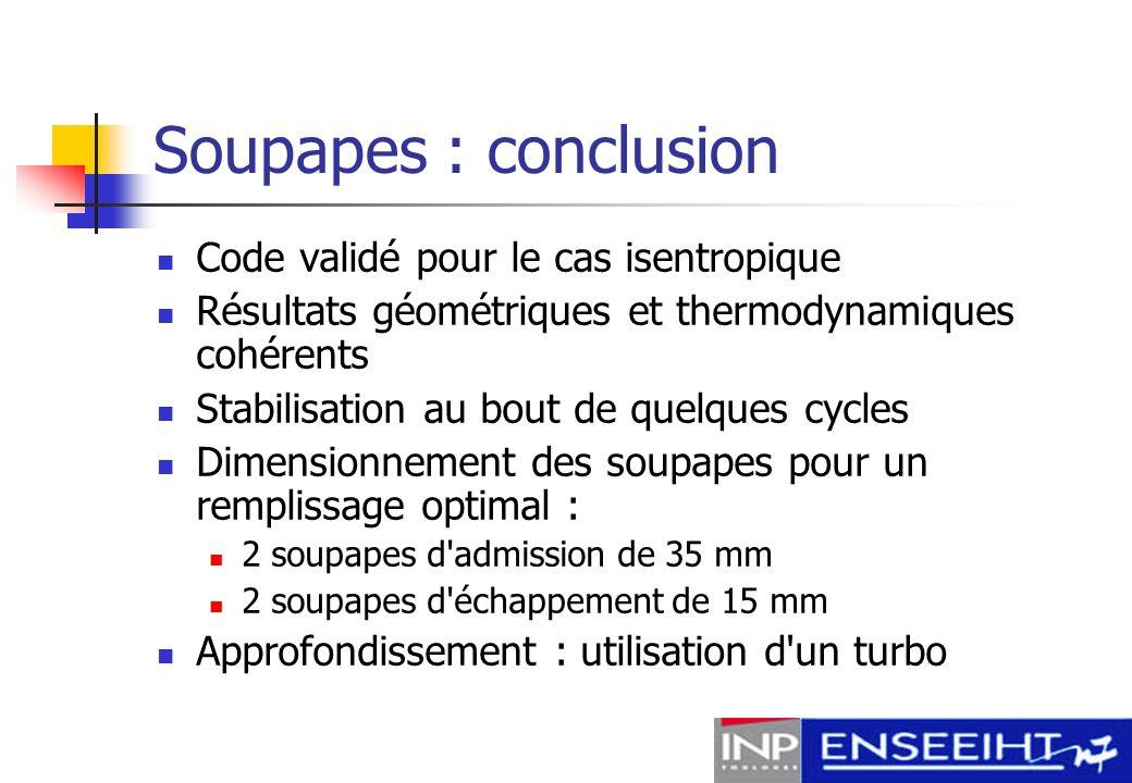 Soupapes : conclusion Code validé pour le cas isentropique