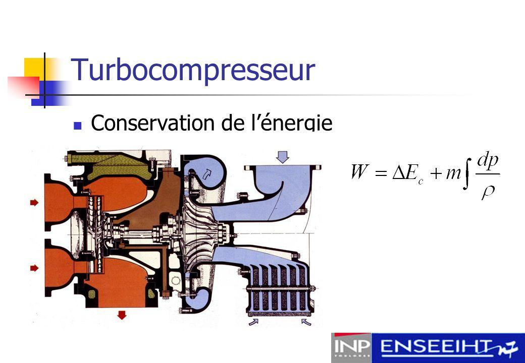 Turbocompresseur Conservation de l'énergie