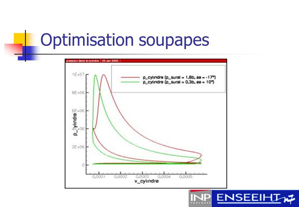 Optimisation soupapes