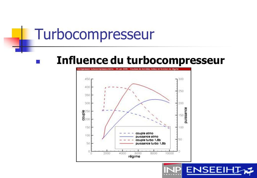 Turbocompresseur Influence du turbocompresseur