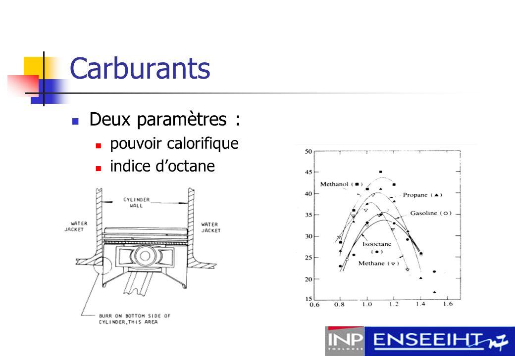 Carburants Deux paramètres : pouvoir calorifique indice d'octane