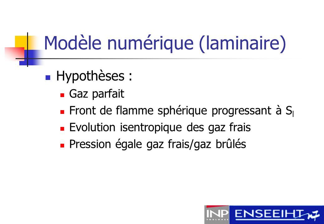 Modèle numérique (laminaire)