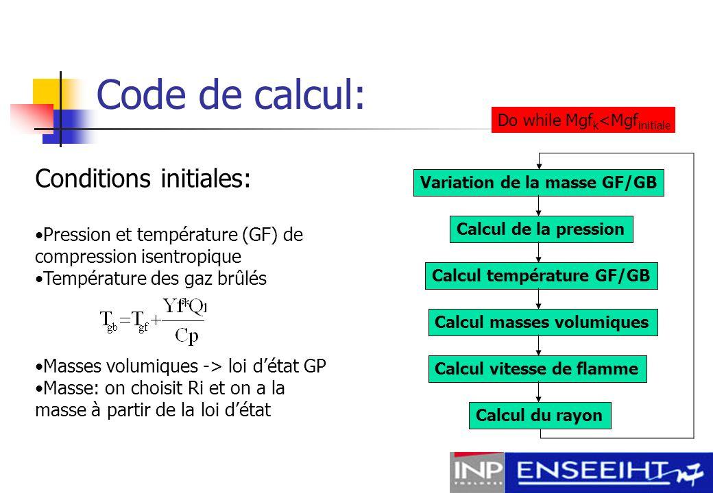 Code de calcul: Conditions initiales: Pression et température (GF) de