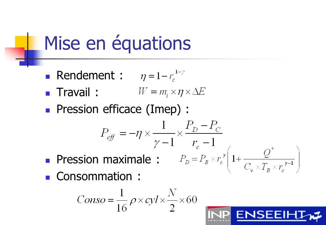 Mise en équations Rendement : Travail : Pression efficace (Imep) :