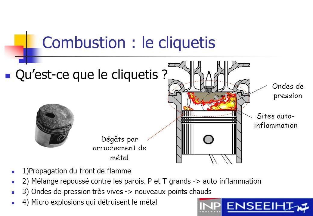 Combustion : le cliquetis