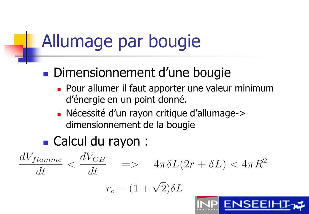 Allumage par bougie Dimensionnement d'une bougie Calcul du rayon :