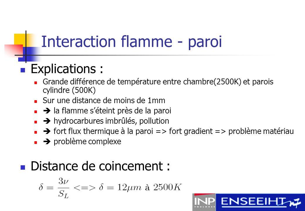 Interaction flamme - paroi