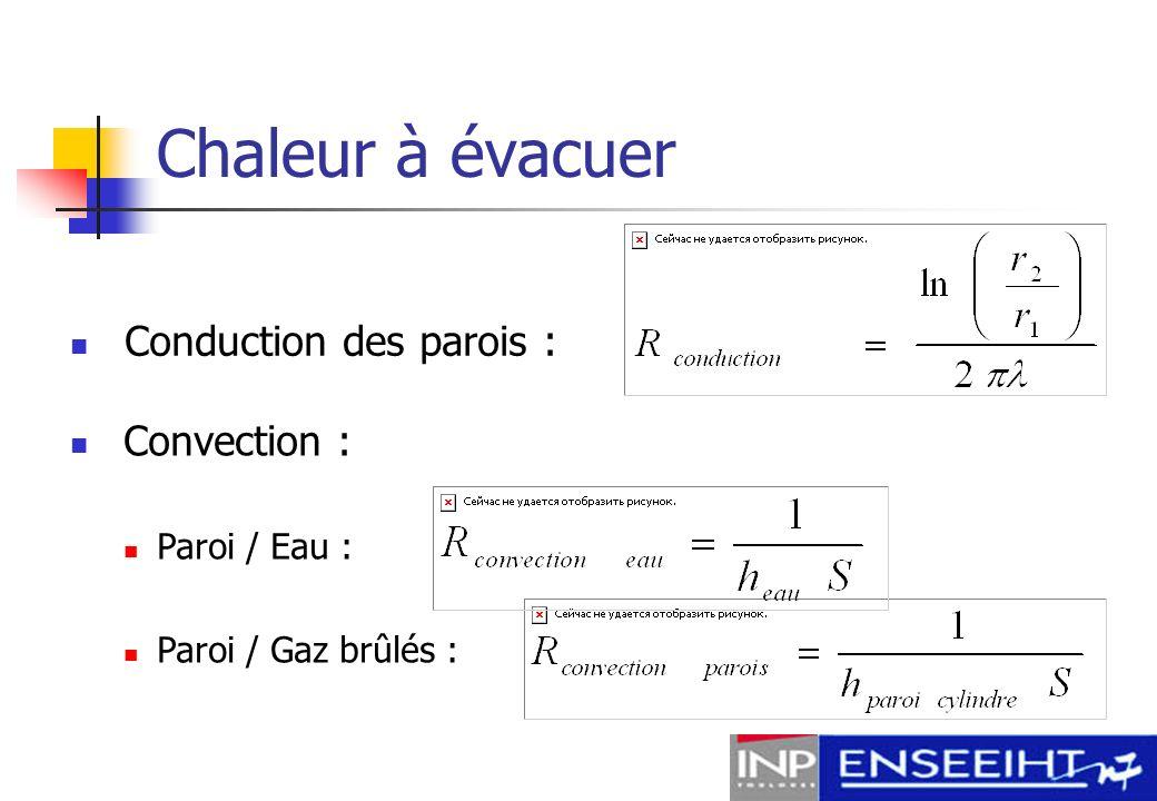 Chaleur à évacuer Conduction des parois : Convection : Paroi / Eau :