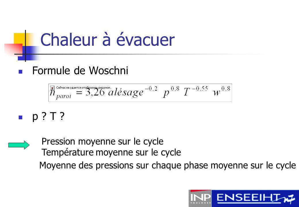Chaleur à évacuer Formule de Woschni p T
