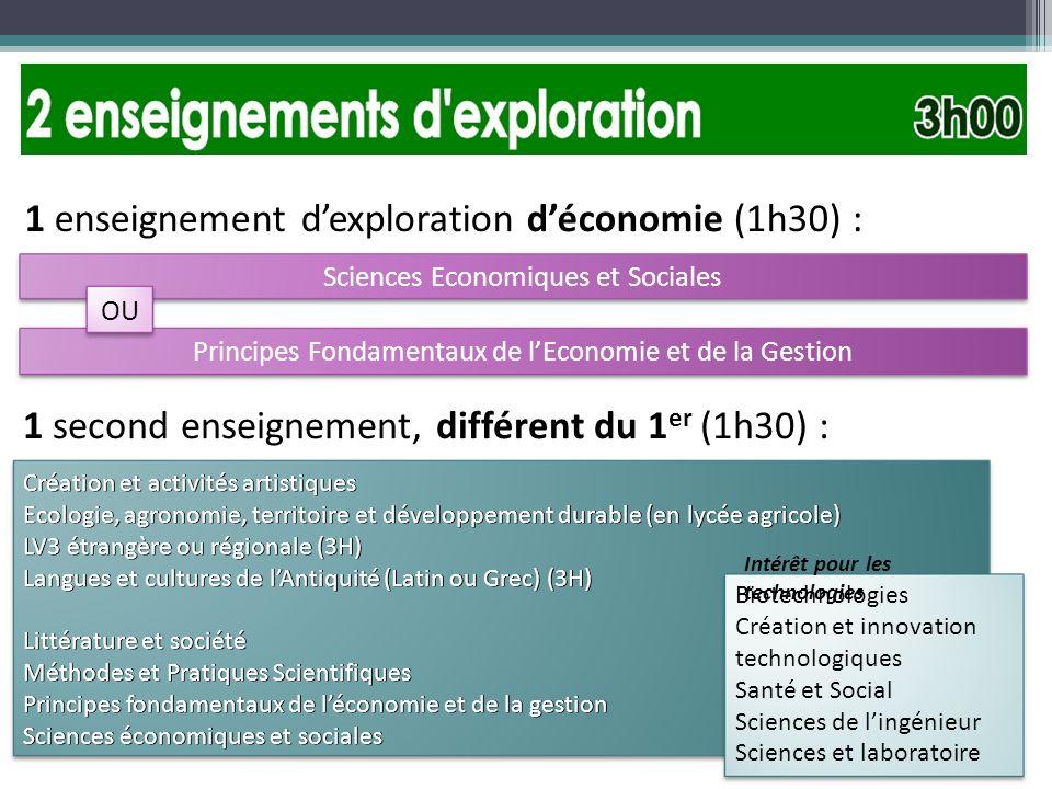 1 enseignement d'exploration d'économie (1h30) :