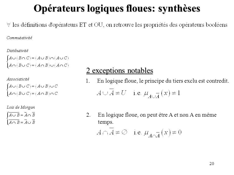 Opérateurs logiques floues: synthèses
