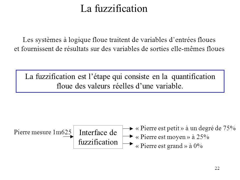 Les systèmes à logique floue traitent de variables d'entrées floues