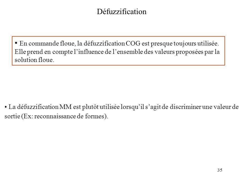 Défuzzification