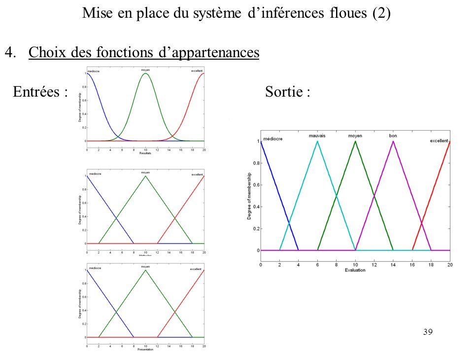 Mise en place du système d'inférences floues (2)