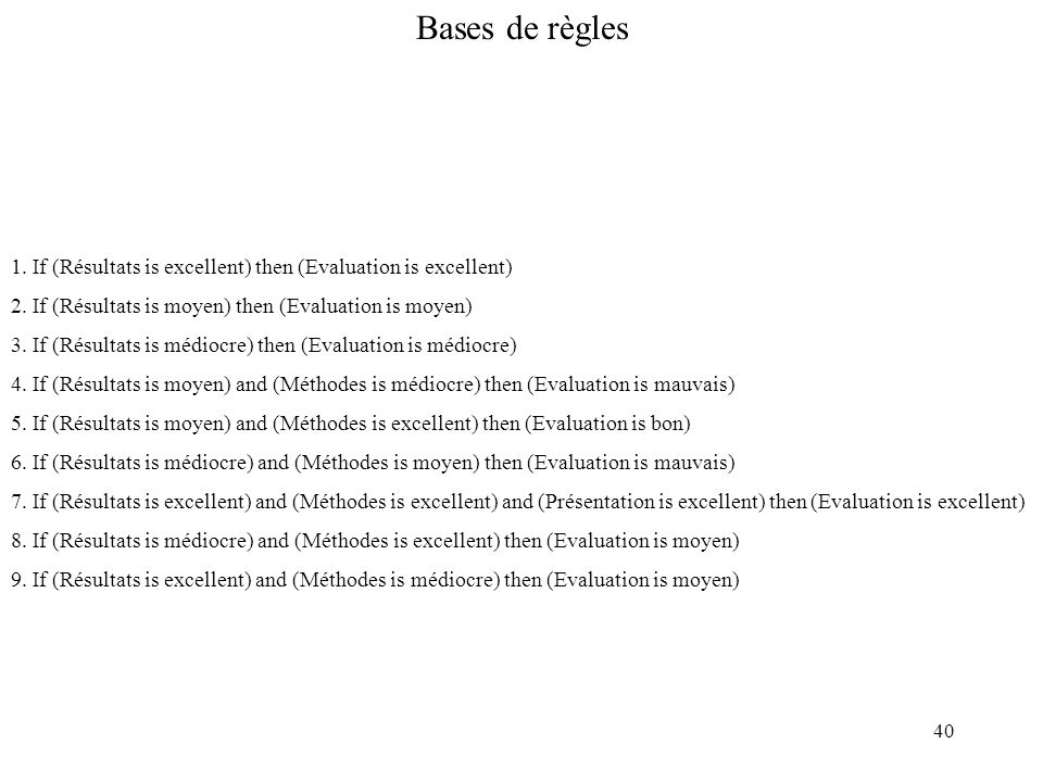 Bases de règles 1. If (Résultats is excellent) then (Evaluation is excellent) 2. If (Résultats is moyen) then (Evaluation is moyen)