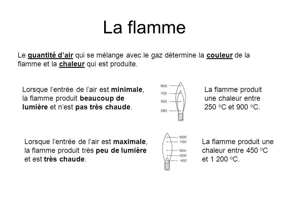 La flamme Le quantité d'air qui se mélange avec le gaz détermine la couleur de la flamme et la chaleur qui est produite.