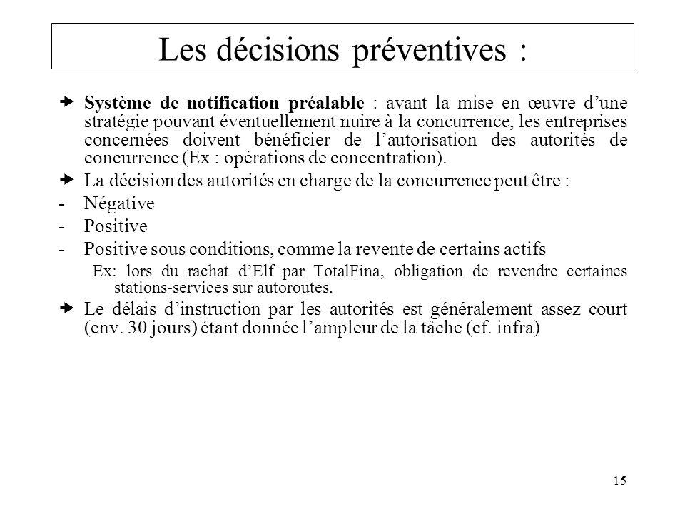 Les décisions préventives :