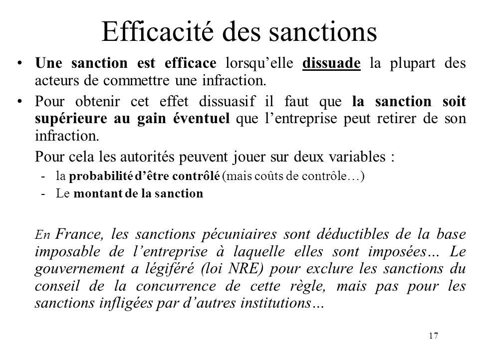 Efficacité des sanctions