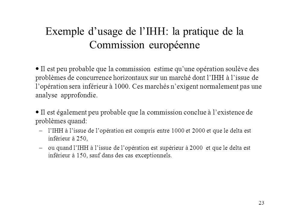 Exemple d'usage de l'IHH: la pratique de la Commission européenne