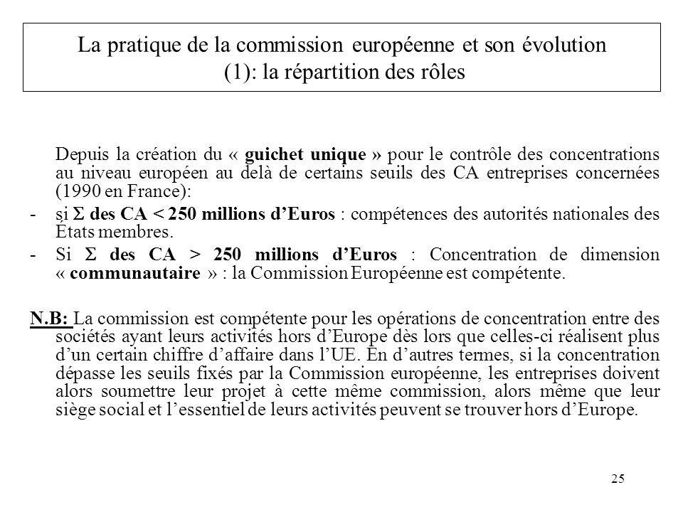 La pratique de la commission européenne et son évolution (1): la répartition des rôles