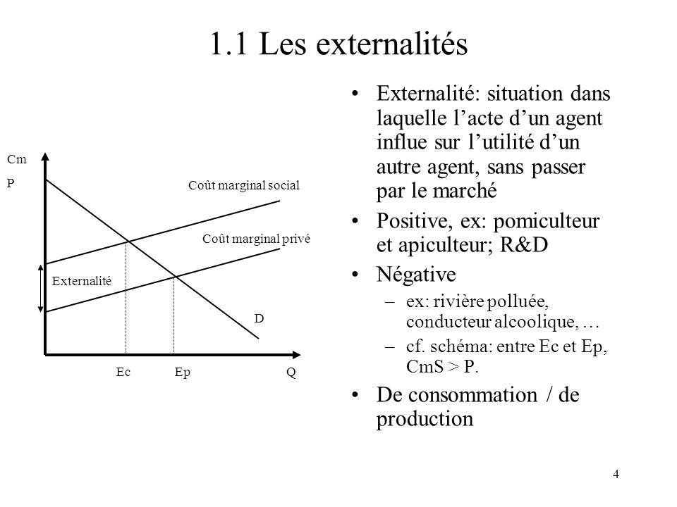 1.1 Les externalités Externalité: situation dans laquelle l'acte d'un agent influe sur l'utilité d'un autre agent, sans passer par le marché.