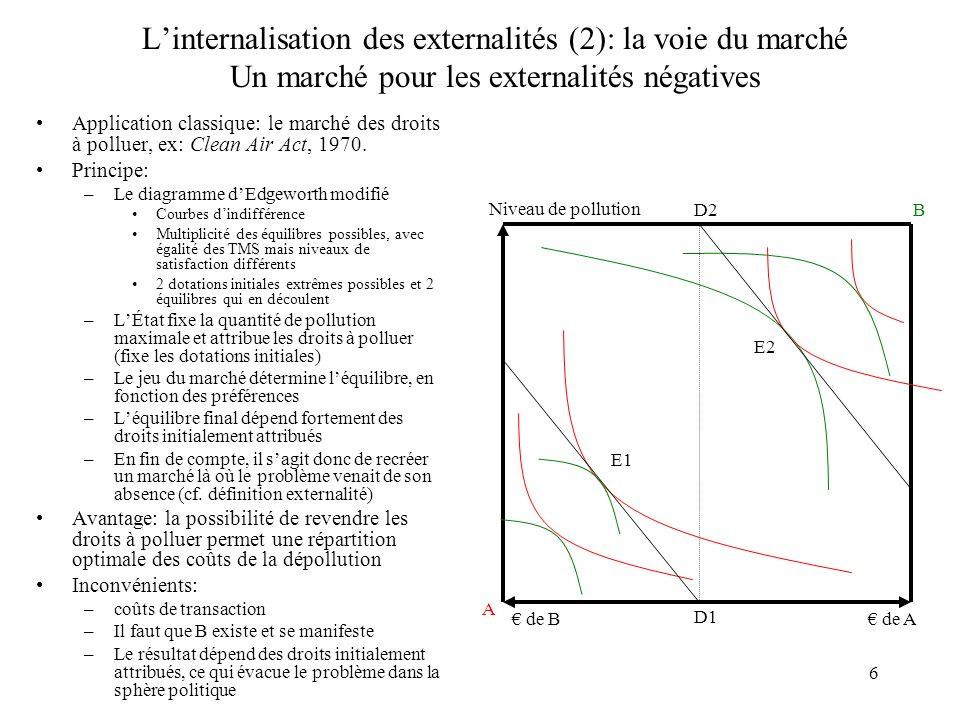 L'internalisation des externalités (2): la voie du marché Un marché pour les externalités négatives