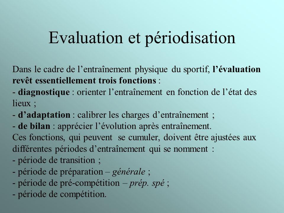 Evaluation et périodisation