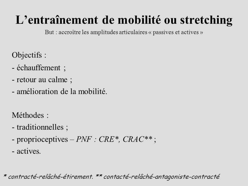 L'entraînement de mobilité ou stretching