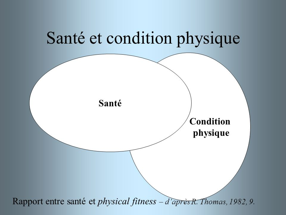 Santé et condition physique