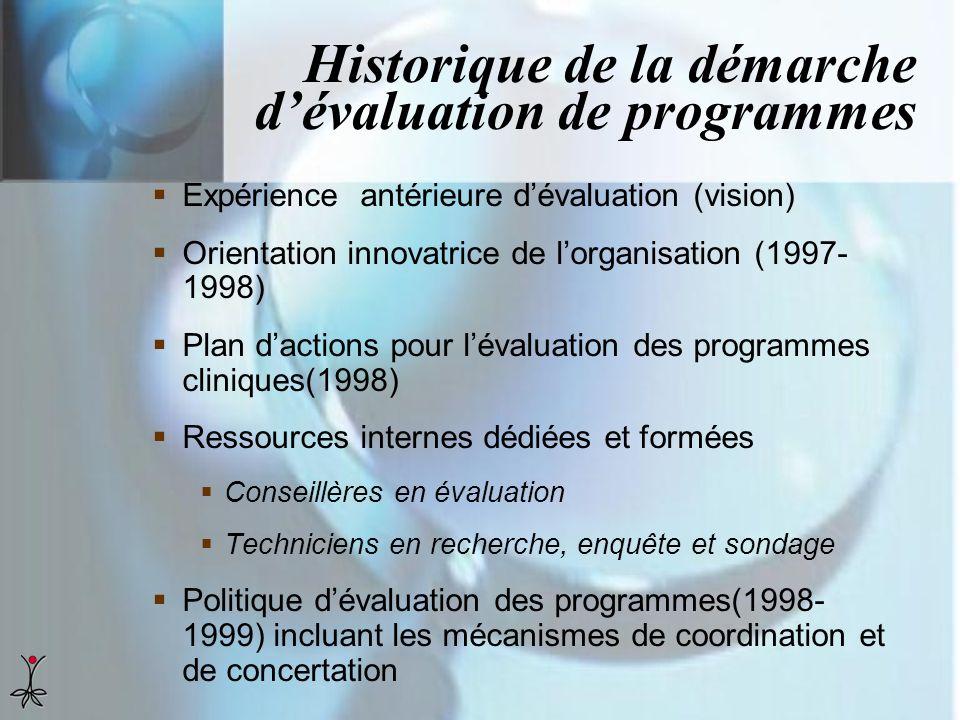 Historique de la démarche d'évaluation de programmes