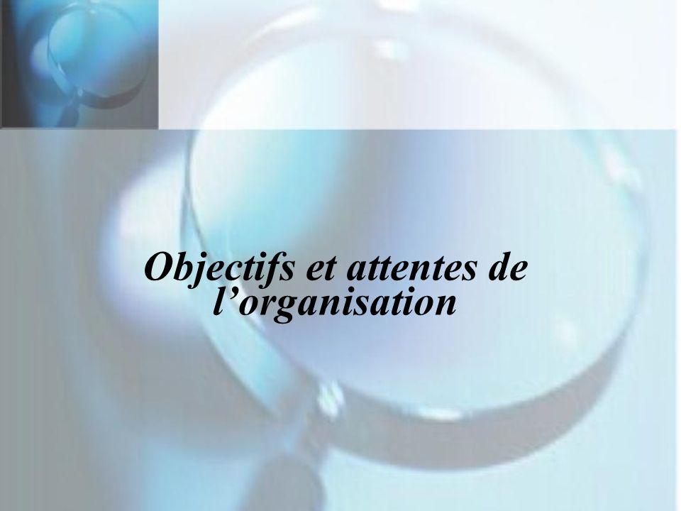 Objectifs et attentes de l'organisation