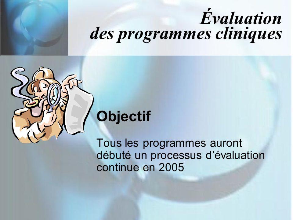 Évaluation des programmes cliniques